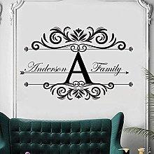 Adesivo da parete Personalizzato Famiglia Nomi