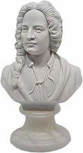 Busto di Vivaldi - Riproduzione in agglomerato di