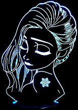 CHENCHAOK Immagine del personaggio Luce notturna