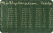 CIKYOWAY Tappetino da bagno Moltiplicazione