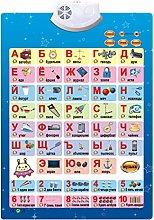 luosh Alfabeto Parlante Poster Giocattoli