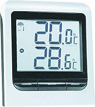 Medid 5863–Termometro digitale interno