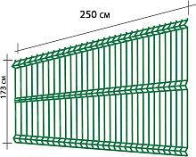 Pannello Per Recinzione Modulare H 173 X L 250 Cm