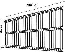 Pannello Per Recinzione Modulare H 203 X L 250 Cm