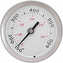 Termometro per barbecue, la scala del quadrante è