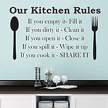 Usmnxo Cucina Le nostre Regole della Cucina