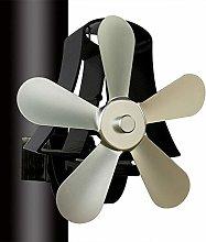 Ventilatore per Camini a Legna, Ventilatore per