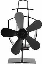 Ventilatore per camino alimentato a calore,