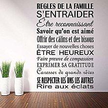 Vinile Regole Della Famiglia Francese Artista