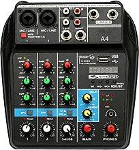 YWSZJ TU04 BT. Monitoraggio della Console della