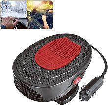 Zqyrlar - Amplificatore per auto Ventole di